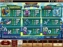 Path of the Penguin Slots -Microgaming -Scatter Symbol, Wild Symbol