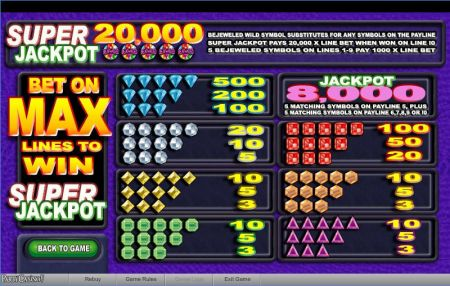 Bejeweled Slots -bwin.party