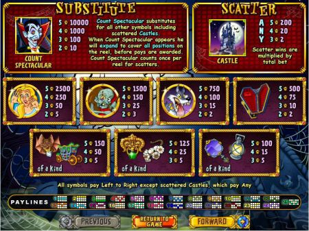 Count Spectacular Slots -RTG