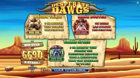 Desperate Dawgs Slots -Yggdrasil