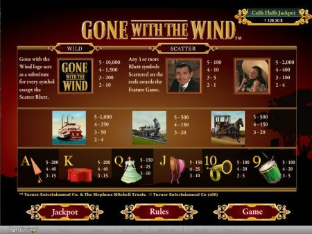 Gone With The Wind Slots -bwin.party