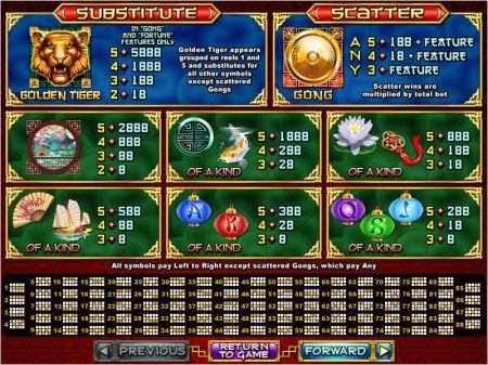 Lucky Tiger Slots -RTG