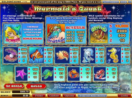 Mermaid's Quest Slots -WGS Technology