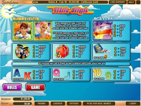 Mile High Slots -WGS Technology