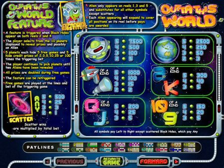 Outta This World Slots -RTG