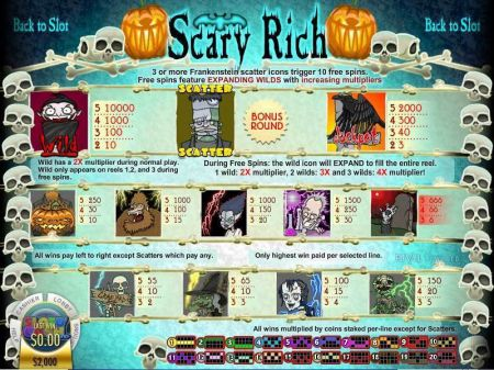 Scary Rich Slots -Rival