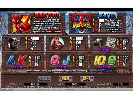 The Amazing Spider-Man Slots -bwin.party