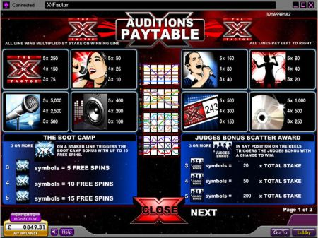 The X Factor Slots -888